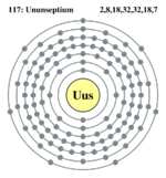 Electron shell ununseptium.png