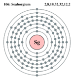 Electron shell Seaborgium.png
