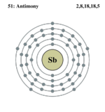 Electron shell antimony.png