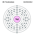 Electron shell neodymium.png
