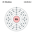 Electron shell rhodium.png