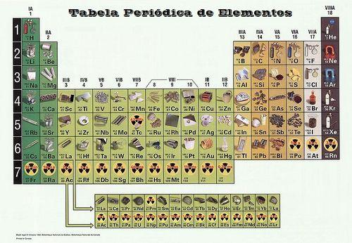 Tabela periodica de elementos.jpg