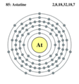 Electron shell astatine.png