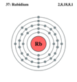Electron shell rubidium.png
