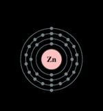 Electron shell zinc.png