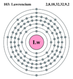 Electron shell lawrencium.png