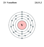 Electron shell vanadium.png